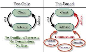 Fee-only vs Fee-based