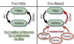 Fee-only vs Fee-based